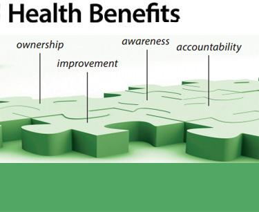 Wellness Activities - No Penalties